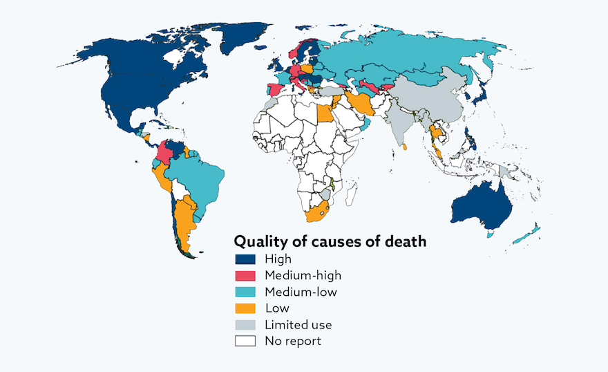 Quality-of-cause-of-death