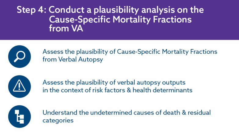 Step 4: Conduct a plausibility analysis on the cause-specific mortality fractions from VA