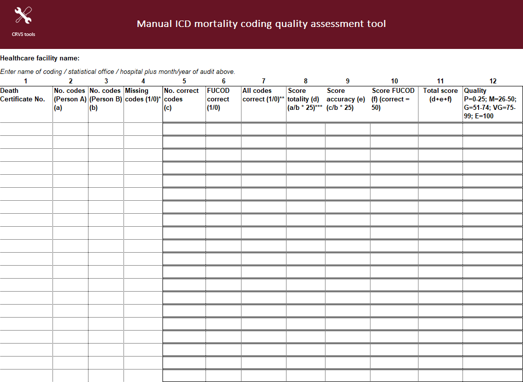 Thumbnail: Manual ICD-10 mortality coding quality assessment tool (Excel)