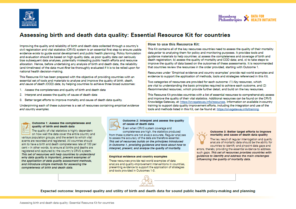 Thumbnail image for data quality resource kit
