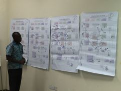 Ghana VA Process Map discussions